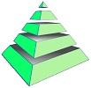 piramide_pro_med